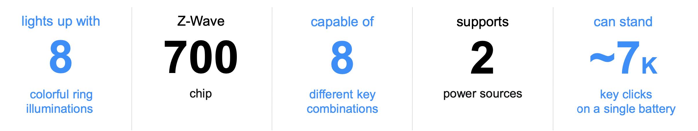 FIBARO Walli Controller Features