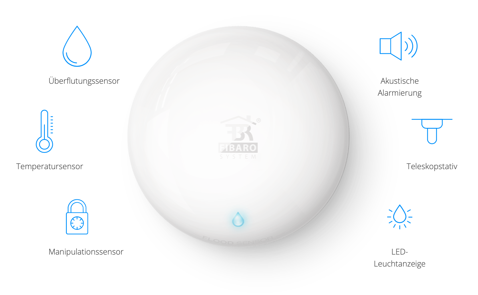 FIBARO Flood Sensor - Funktionen